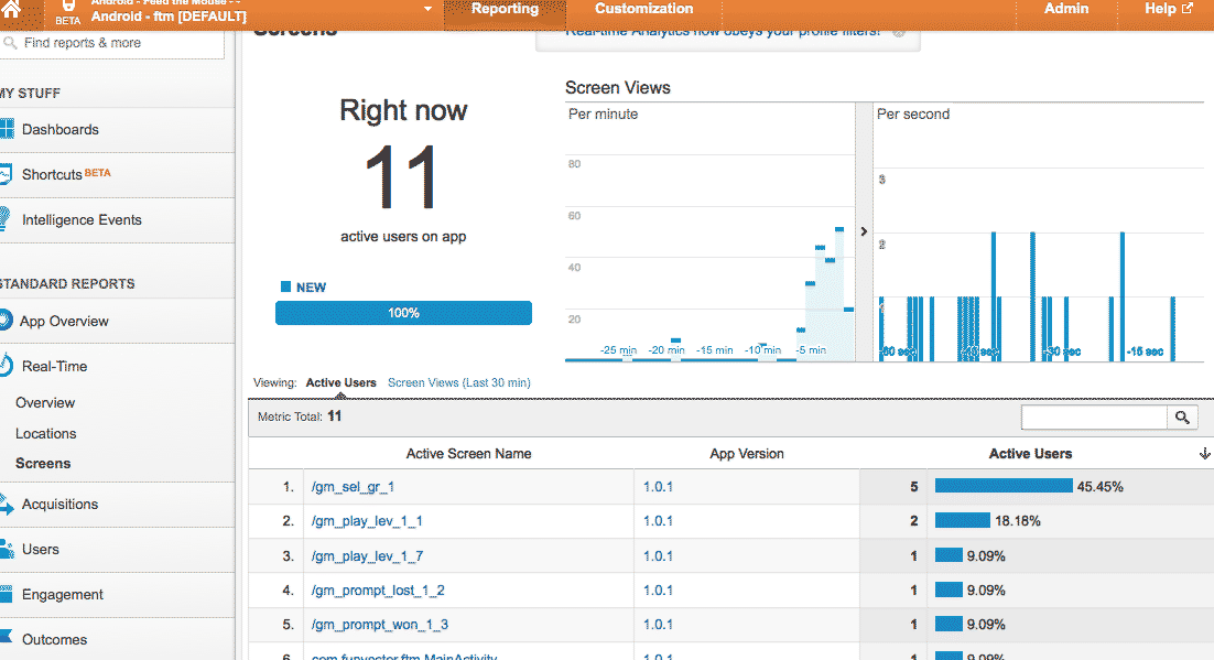 android app google analytics real time active screen names