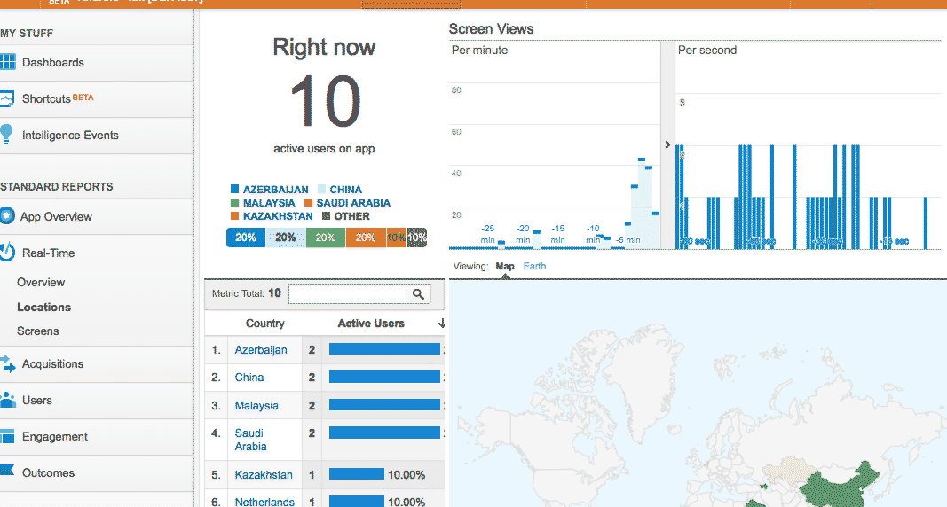android app google analytics real time countries