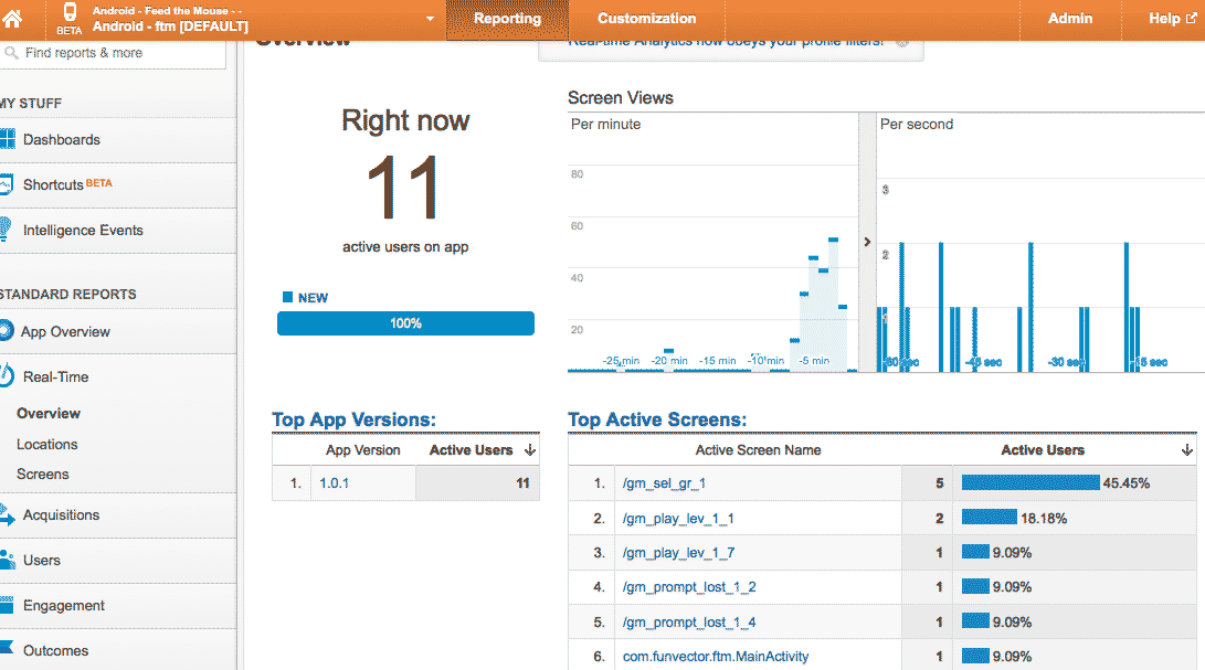 android app google analytics real time top active screens