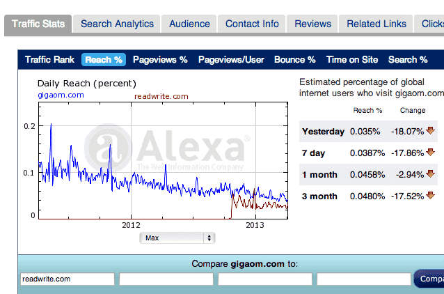 alexa-compare-traffic