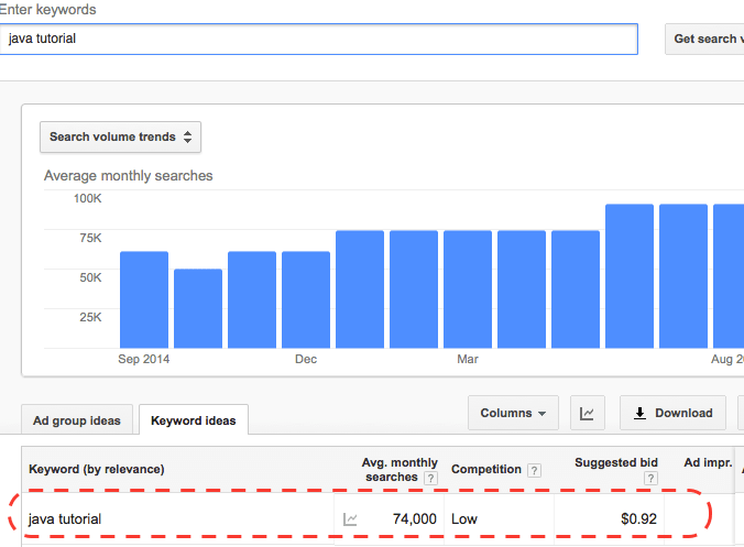 keyword-planner-search-voume-trends-one-keyword-example