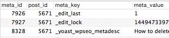 wordpress-post-all-custom-keys-query-outcome